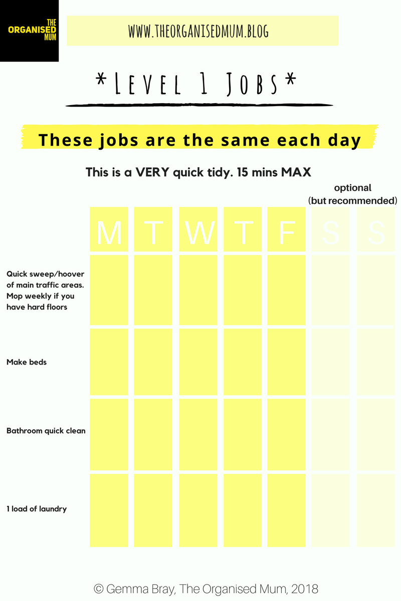 Level 1 Jobs Free Printable
